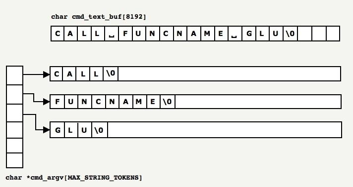 Обзор исходного кода Quake 2 - 7