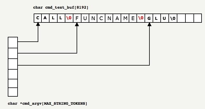 Обзор исходного кода Quake 2 - 8
