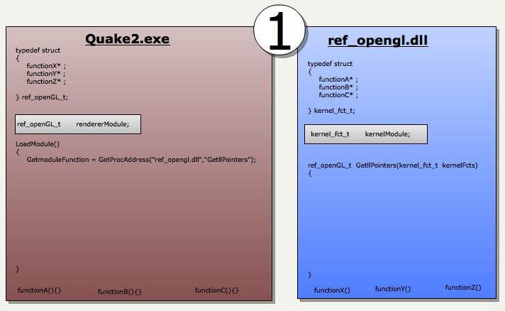 Обзор исходного кода Quake 2 - 9