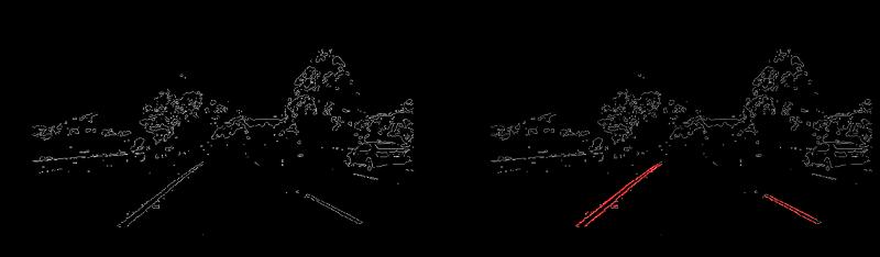 Введение в OpenCV применительно к распознаванию линий дорожной разметки - 5