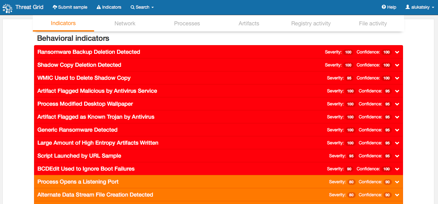 Анализ WannaCry в Cisco AMP Threat Grid