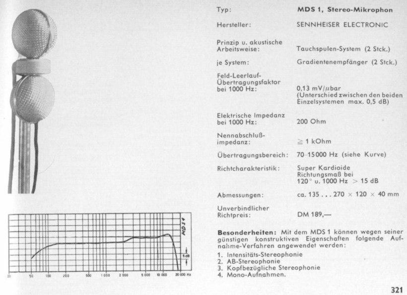 Личность и звук: Фриц Зеннхайзер — победа, начавшаяся с поражения - 14