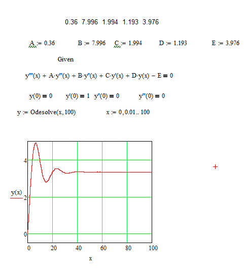 Модель ПИД регулятора на Python - 25