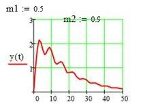 Модель ПИД регулятора на Python - 3
