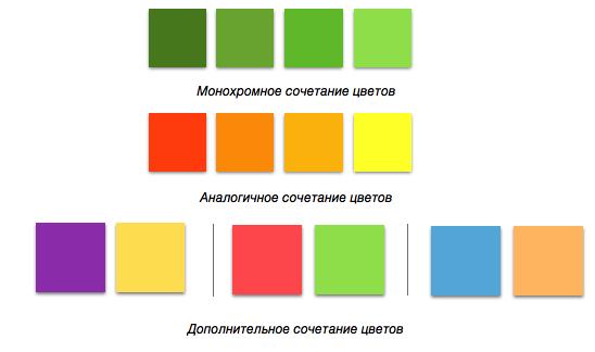 Почему мы меняем цветовые схемы? - 3
