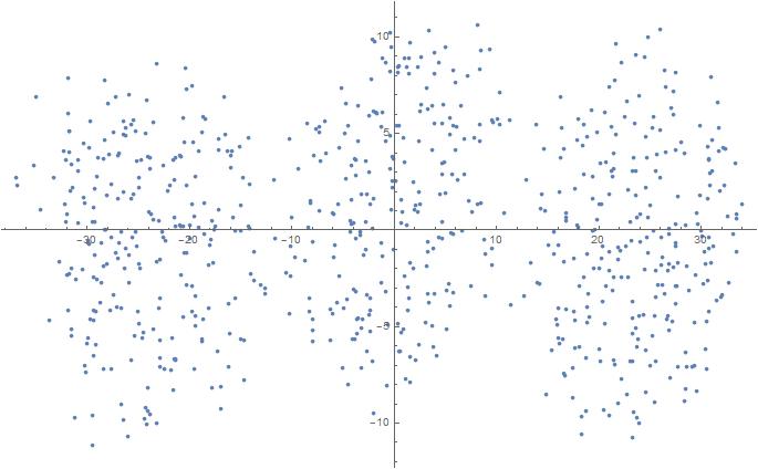 Прикладное применение задачи нелинейного программирования - 9