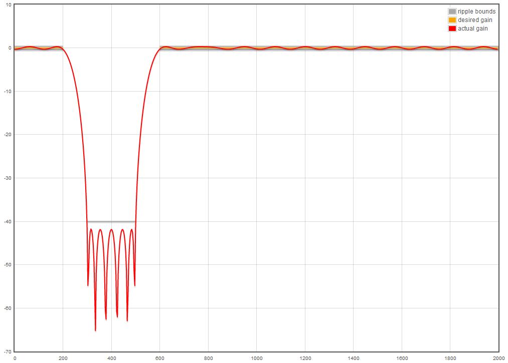 Технология MIPS SIMD и процессор Байкал-Т1 - 7