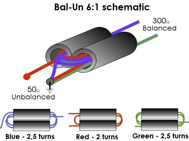 Теория конусных антенн BowTie - 12