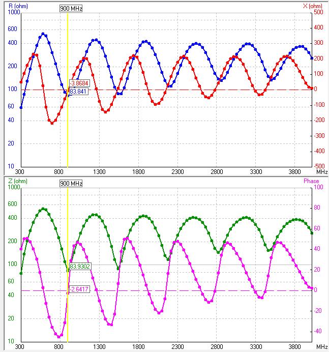 Теория конусных антенн BowTie - 13