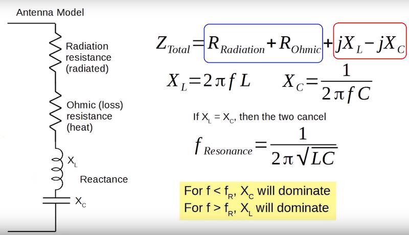 Теория конусных антенн BowTie - 14