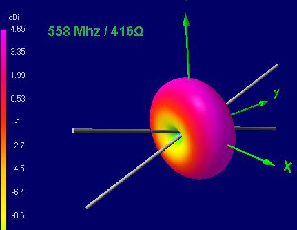 Теория конусных антенн BowTie - 17