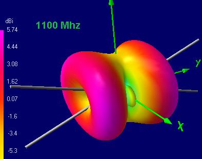 Теория конусных антенн BowTie - 22