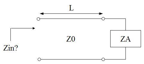 Теория конусных антенн BowTie - 51