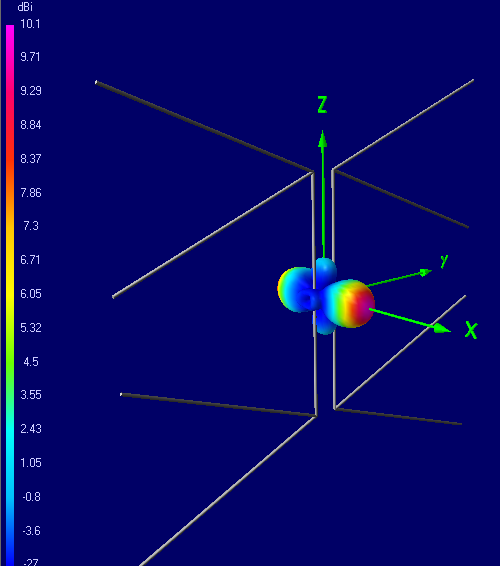 Теория конусных антенн BowTie - 56