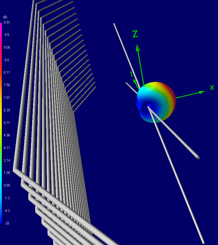 Теория конусных антенн BowTie - 62