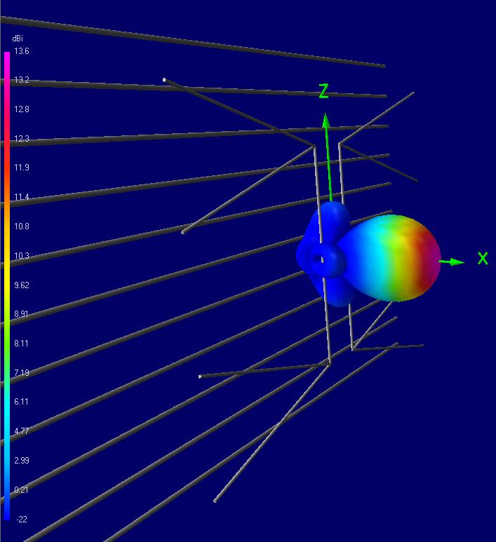 Теория конусных антенн BowTie - 64