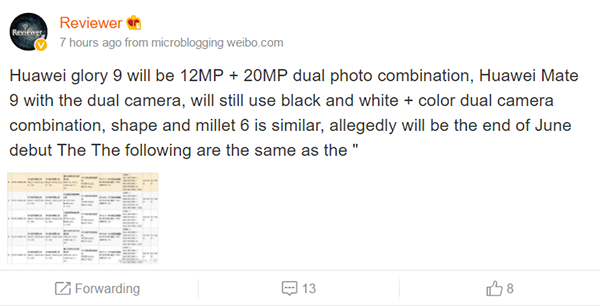 Huawei Honor 9 приписывают датчики разрешением 20 и 12 Мп в системе основной камеры