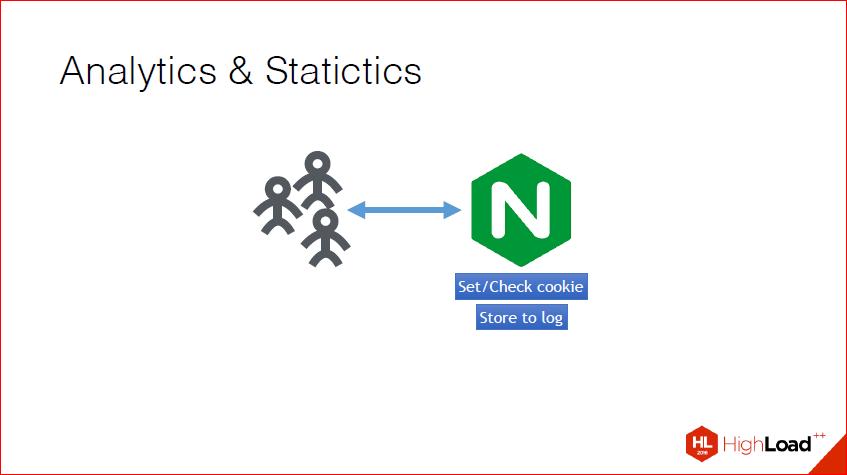 Как и зачем создавать NginX-модуль — теория, практика, профит - 38