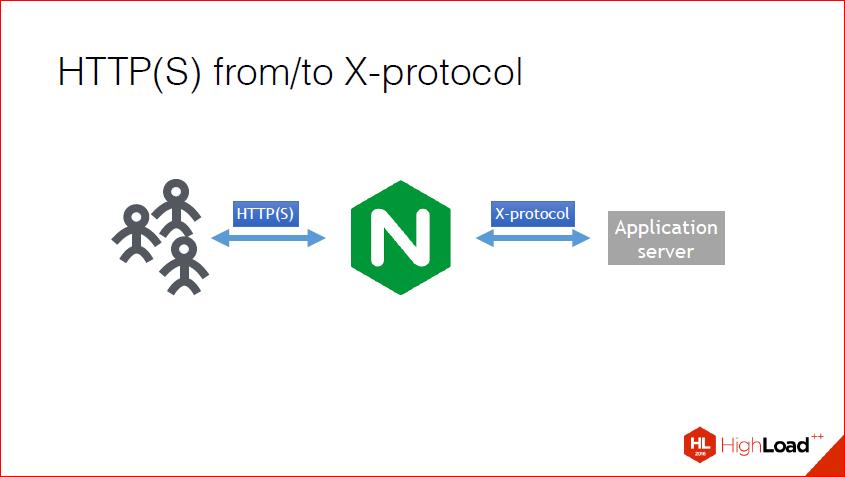 Как и зачем создавать NginX-модуль — теория, практика, профит - 40