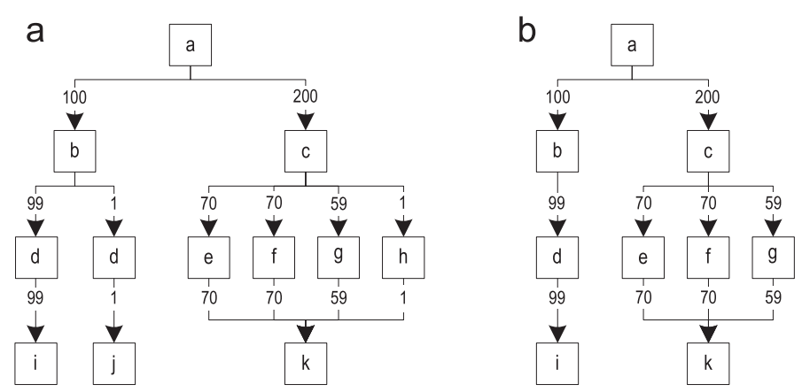 [Археология Java] Контекстно-зависимый инлайнинг трейсов в Java - 10
