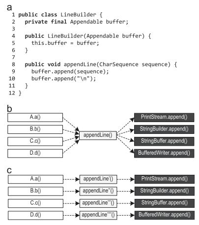 [Археология Java] Контекстно-зависимый инлайнинг трейсов в Java - 7