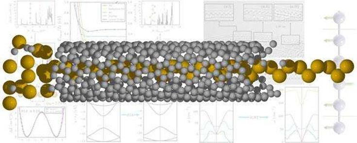 Одномерный металлический материал — самый тонкий возможный проводник
