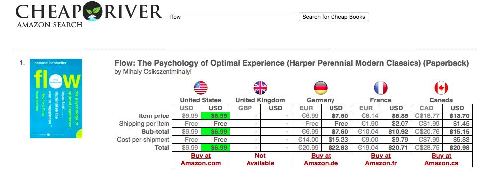 $126 за 5 минут: как использовать ценовую разницу для стран против маркетологов - 8