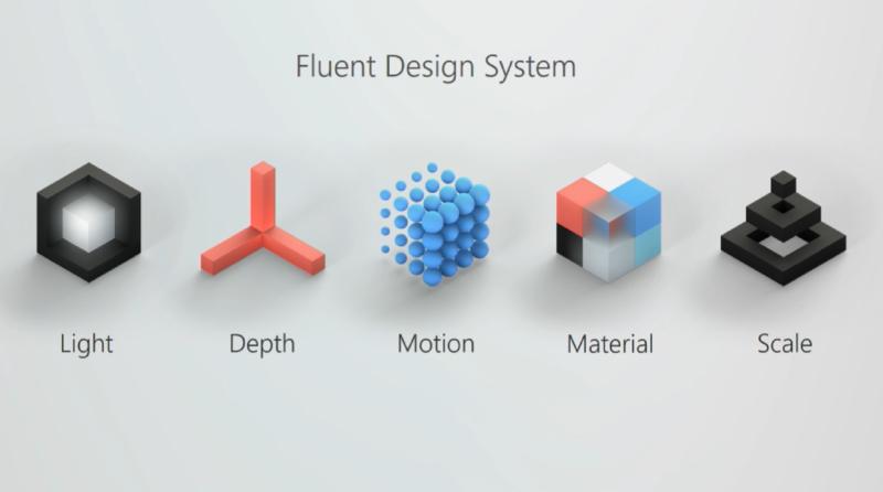 Fluent Design (не) сдвигая парадигмы - 17