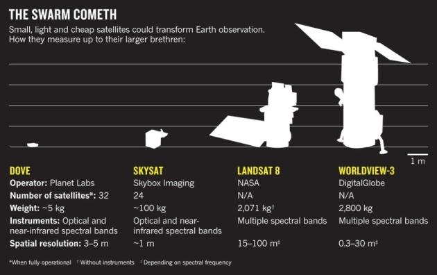 Космические аппараты будущего: взгляд генконструктора - 2