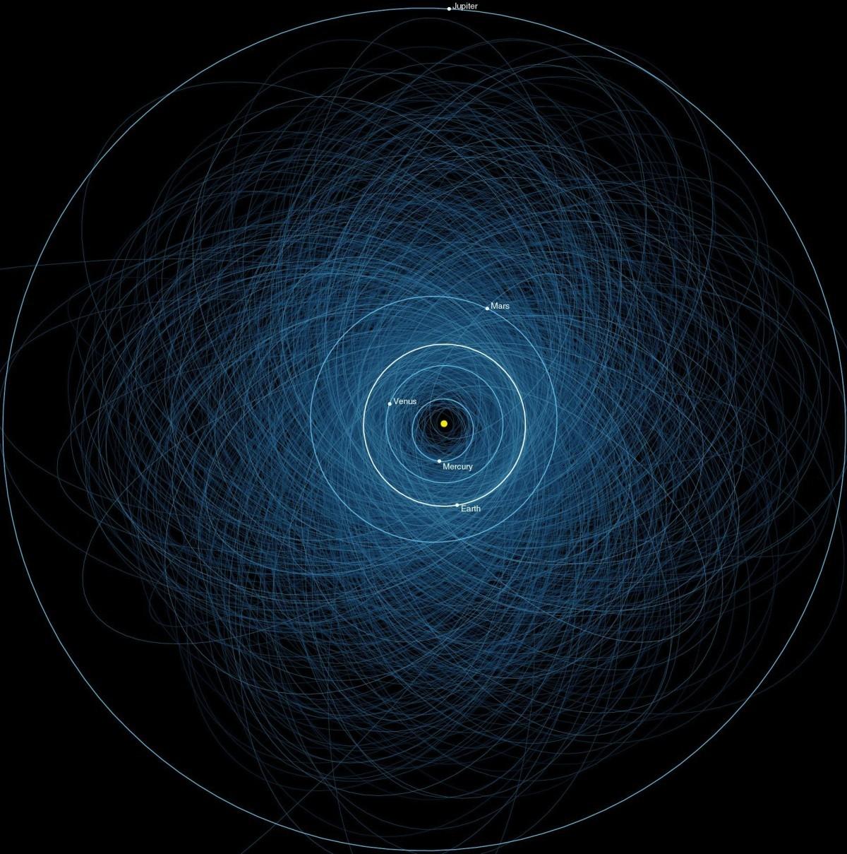 Спросите Итана: правда ли, что у Земли есть вторая Луна? - 2