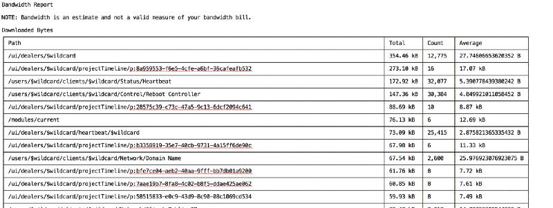 Услуги сервиса Firebase подорожали в 70 раз, а нас никто не предупредил - 4