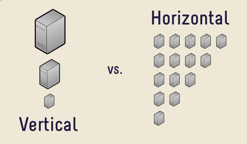 Распределенные структуры данных [часть 1, обзорная] - 1