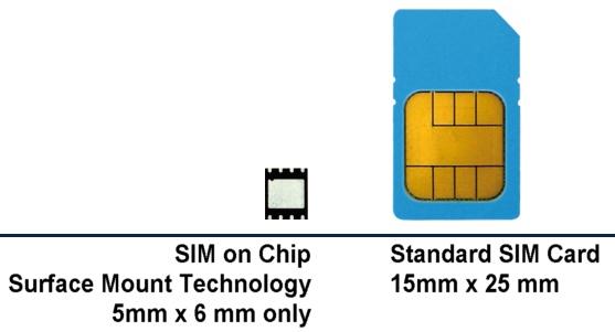 Роуминг за границей: как отличаются цены на мобильный интернет в Европе? - 4