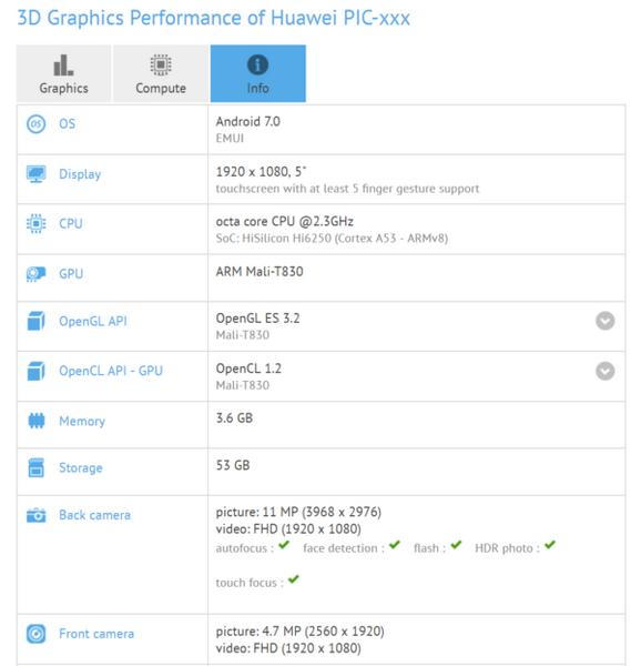 Huawei готовит новый смартфон средней ценовой категории