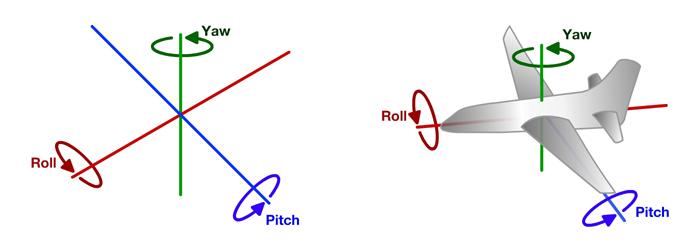 pitch-roll-yaw