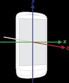 Автопилот своими силами: sensor fusion с телефона и открытые обучающие данные - 8