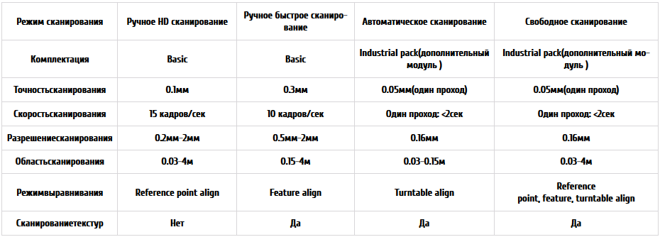 Какой 3D сканер выбрать? ТОП-4 от 3Dtool - 16