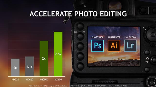 GeForce MX150 вполне может стать бюджетной игровой мобильной картой