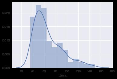 Анализ рынка недвижимости методом случайного леса - 2