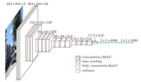 Нейронные сети в детектировании номеров - 9