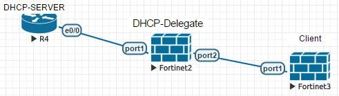 Начинаем работать с IPv6 в операционной системе FortiOS - 2