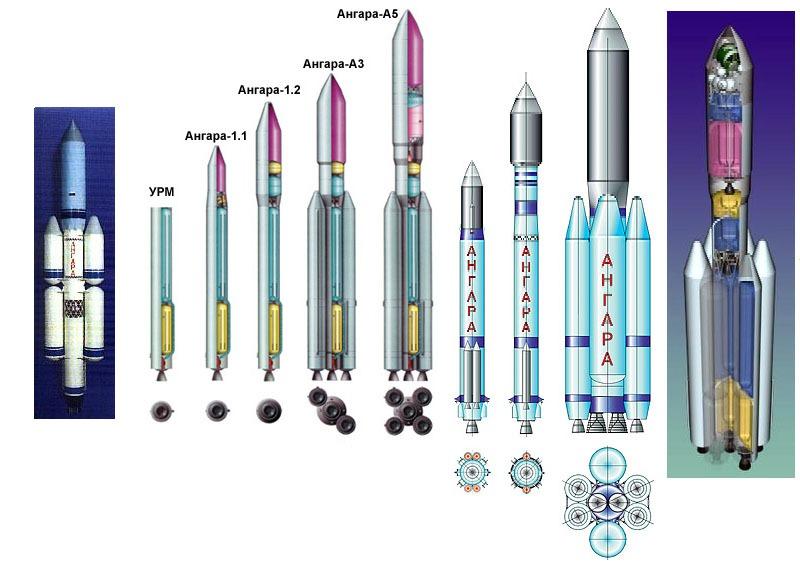 Зачем стране нелетающая ракета и пустой космодром - 2