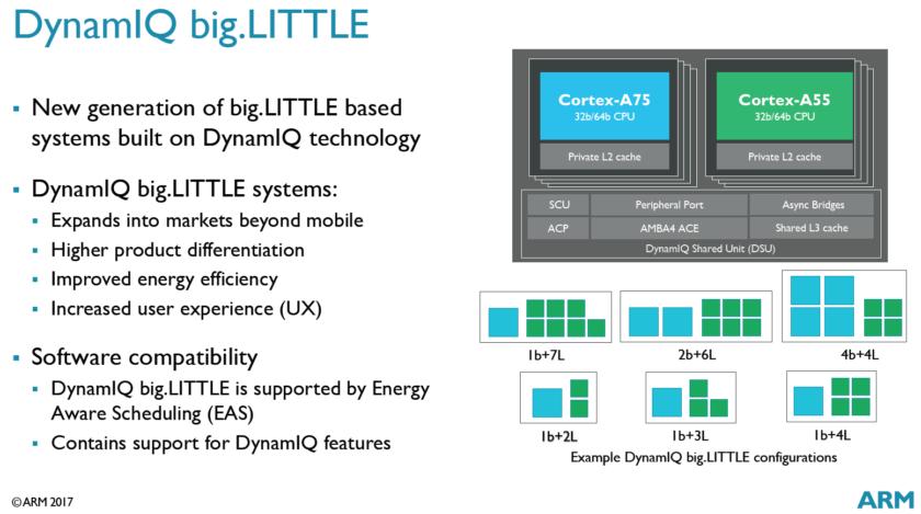 ARM анонсировала новые процессоры Cortex-A75, A55 и Mali-G72 - 3