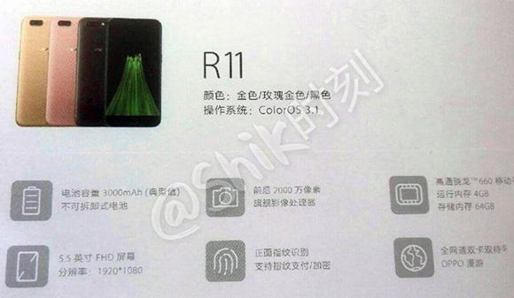 Oppo R11 Plus, характеристики