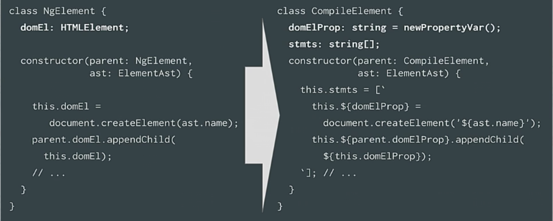 angular2 compiler differences with first step