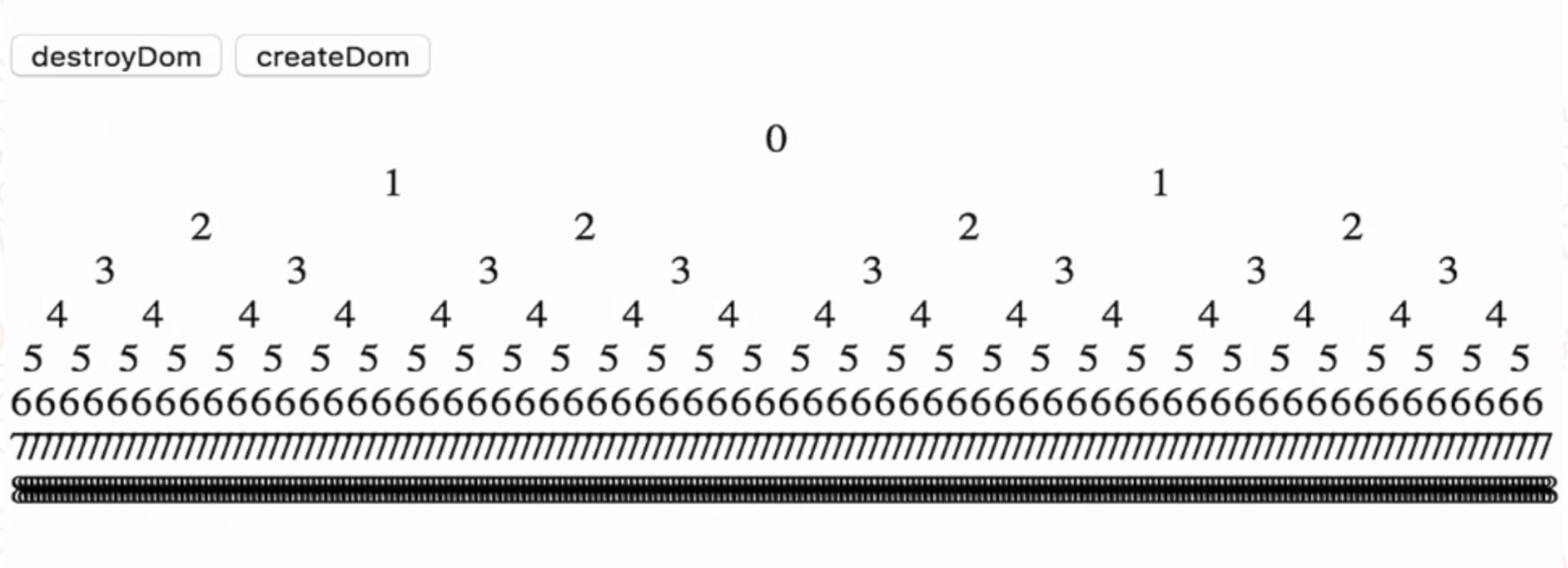 angular2 compiler benchmarks