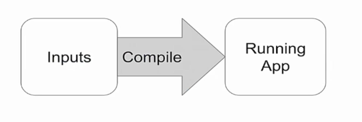 angular2 compiler process