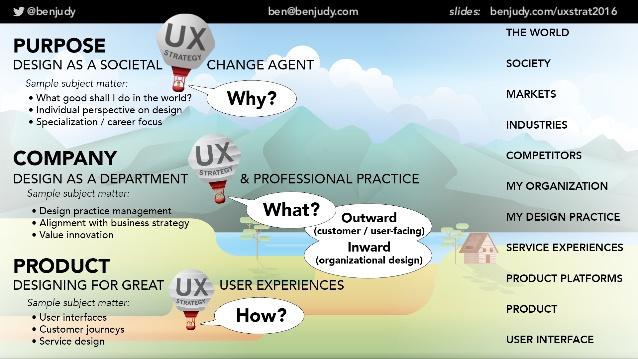 Связка бизнес- и UX-стратегии в Intuit
